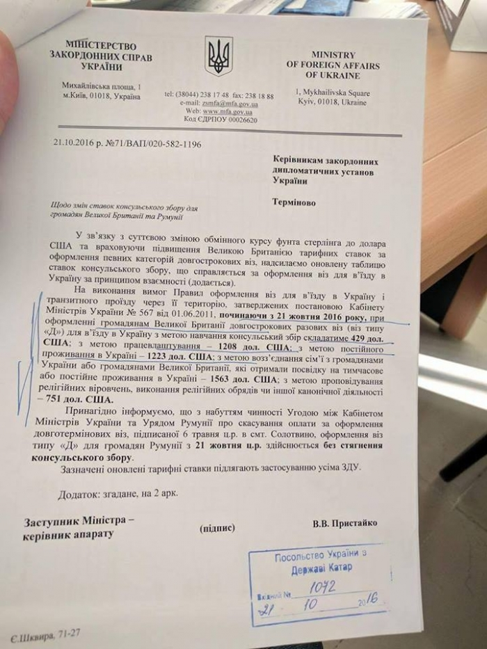 Завизированная страна: почему получить украинскую визу сложнее, чем шенгенскую