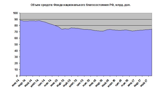 Почему война в Донбассе завершится в 2020 году