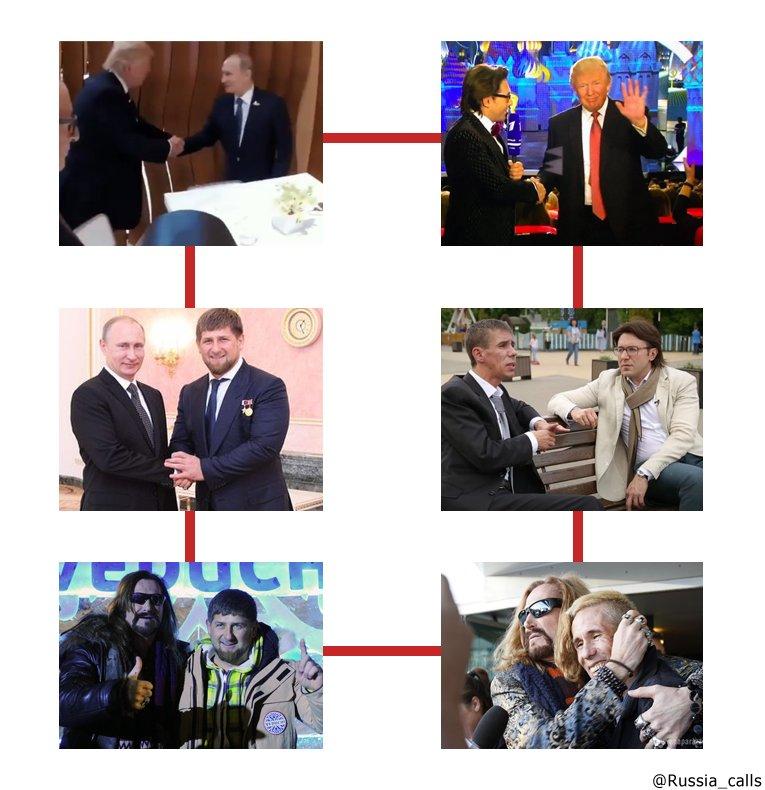 Как Путин подставил Трампа