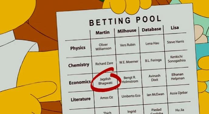 Пугающие предсказания, которые сделали «Симпсоны». ФОТО