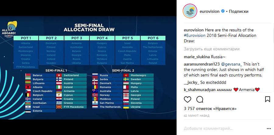 Евровидение-2018: стало известно, когда выступит Украина. ВИДЕО