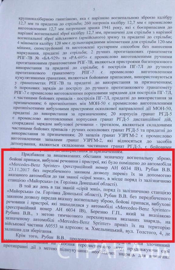 Справа Рубана: зброя, якою мали вбити перших осіб країни, зберігалася у військовій частині Хмельницького