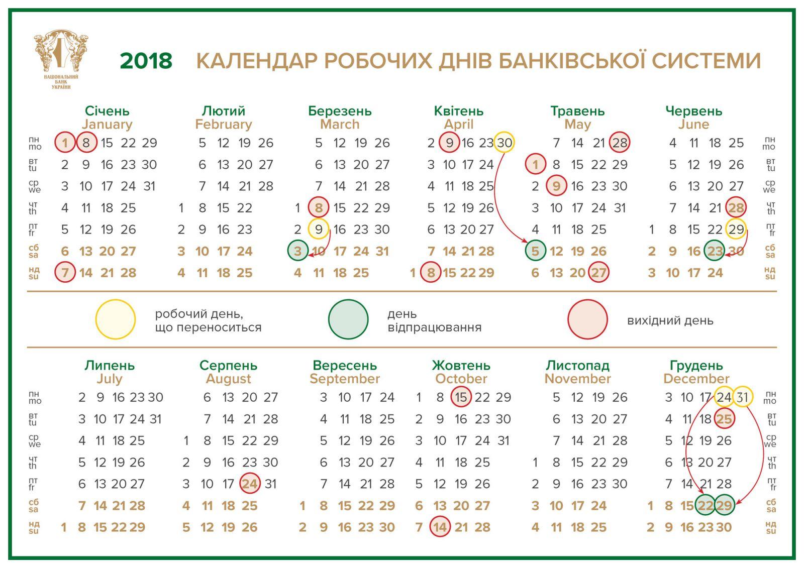 Майские праздники в Украине: график работы банков и банкоматов