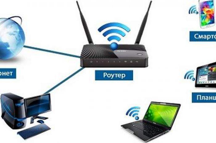 Почему нужно отключать wi-fi роутер по ночам