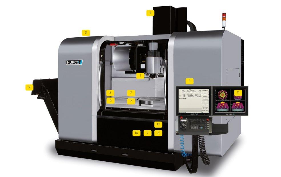 Инновационное оборудование для промышленных предприятий