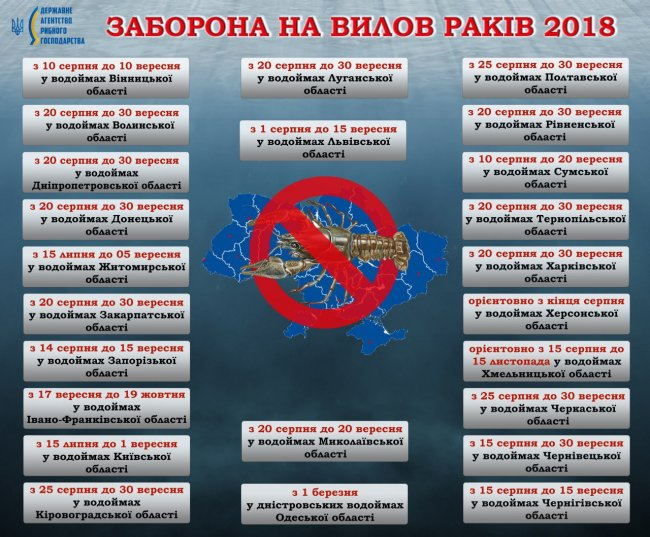 В Украине ввели запрет на вылов раков