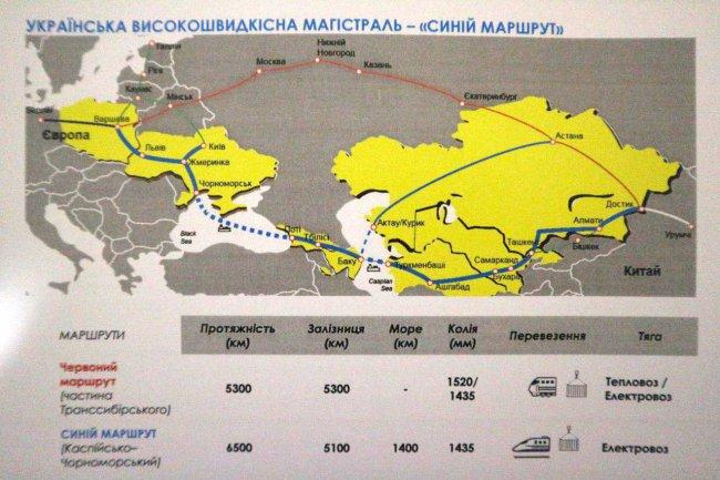 От Китая до ЕС: Украина может построить высокоскоростную железную дорогу в обход РФ