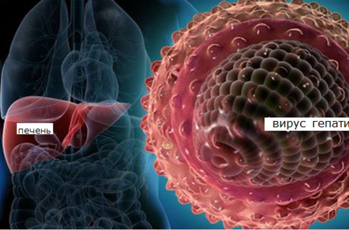 Чорний список місць, де українці найчастіше інфікуються гепатитом