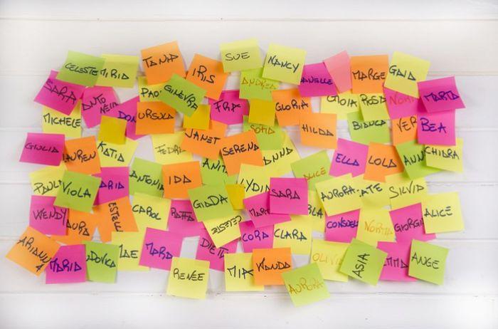 Названы самые сексуальные женские имена по версии мужчин