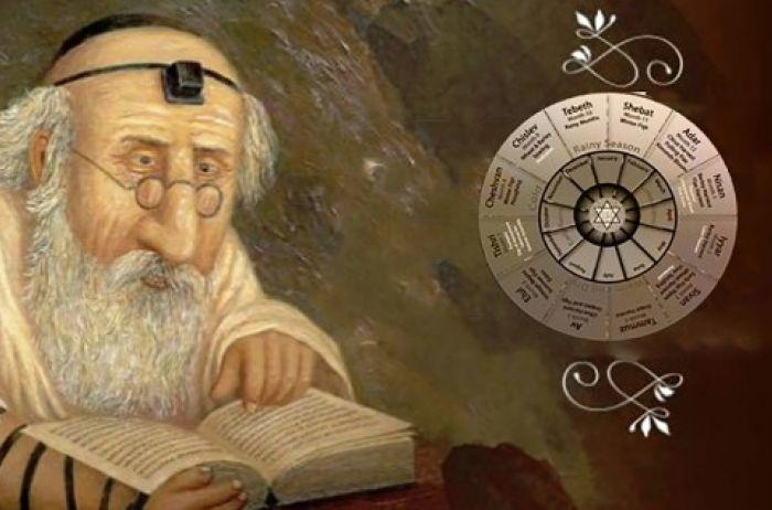 Израильская астрология: настоящая еврейская мудрость для каждого из знаков Зодиака