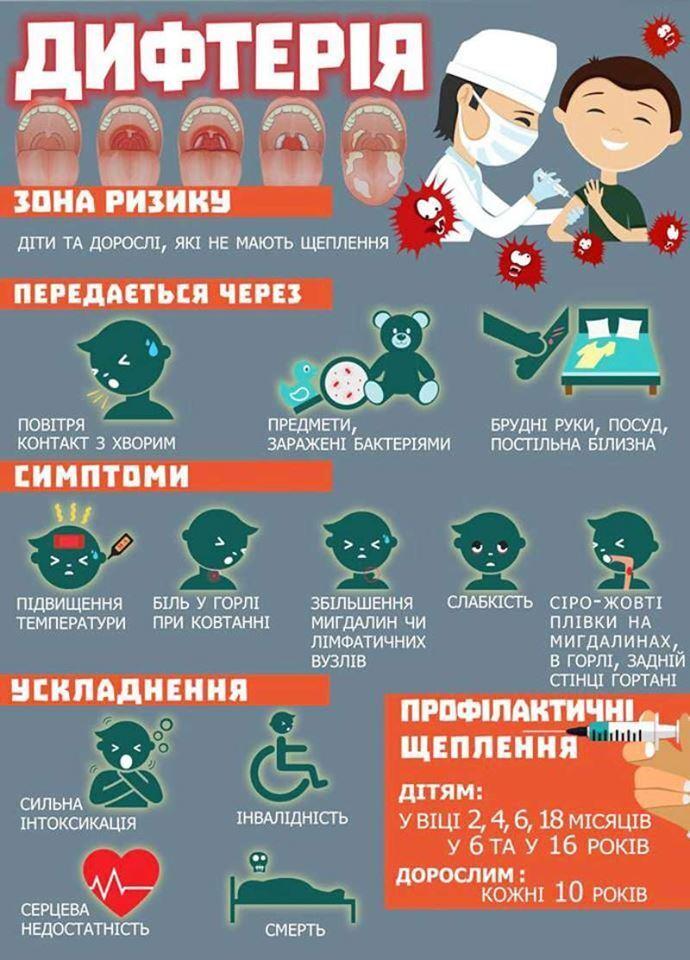 В Украину идет грипп-убийца: кто в группе риска и как спастись
