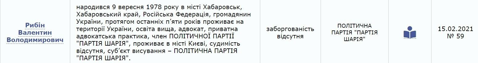 Информация о кандидате Валентине Рыбине
