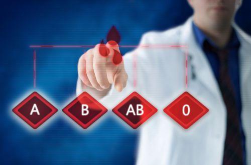 Каким болезням подвержены обладатели разных групп крови
